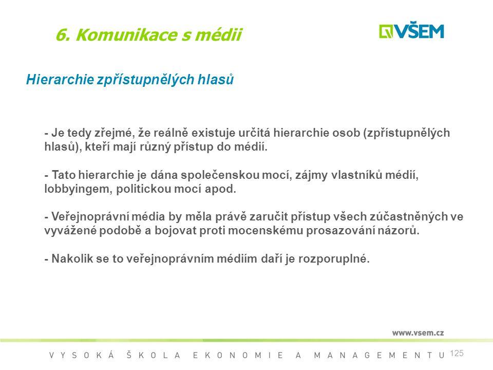 6. Komunikace s médii Hierarchie zpřístupnělých hlasů