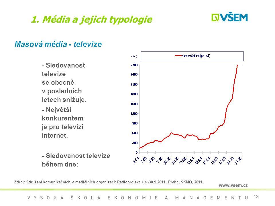 1. Média a jejich typologie
