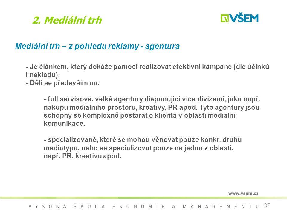 2. Mediální trh Mediální trh – z pohledu reklamy - agentura