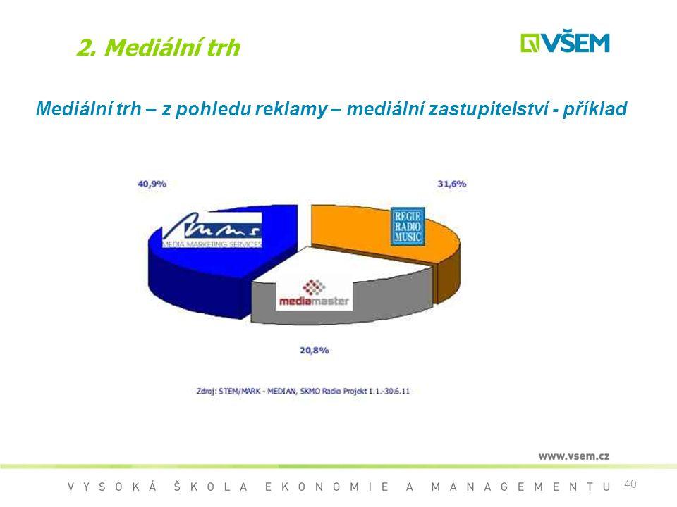 2. Mediální trh Mediální trh – z pohledu reklamy – mediální zastupitelství - příklad