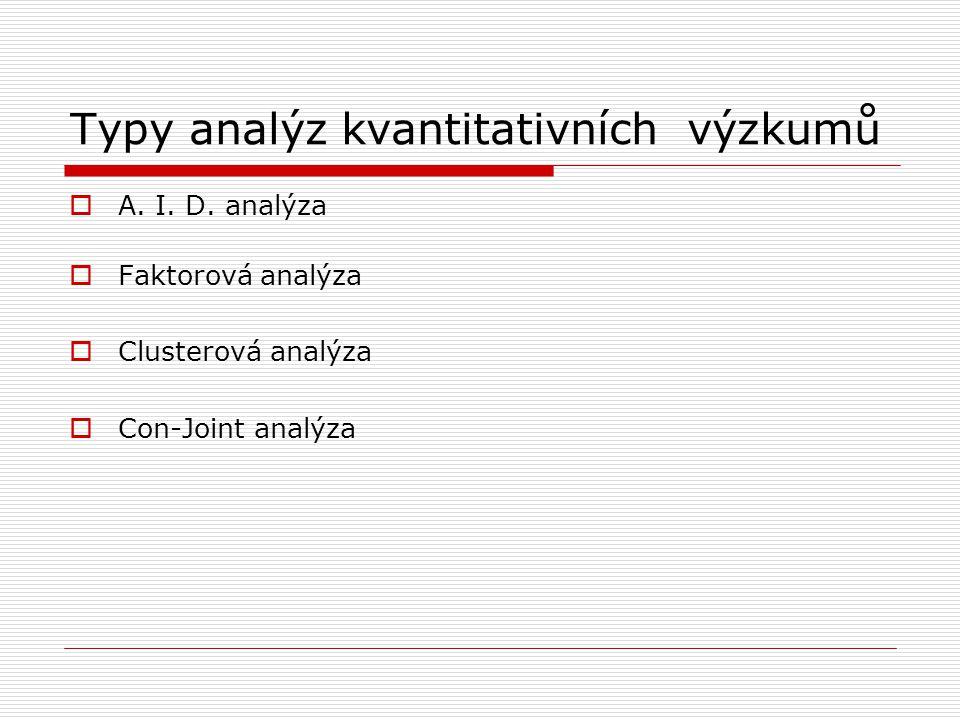 Typy analýz kvantitativních výzkumů