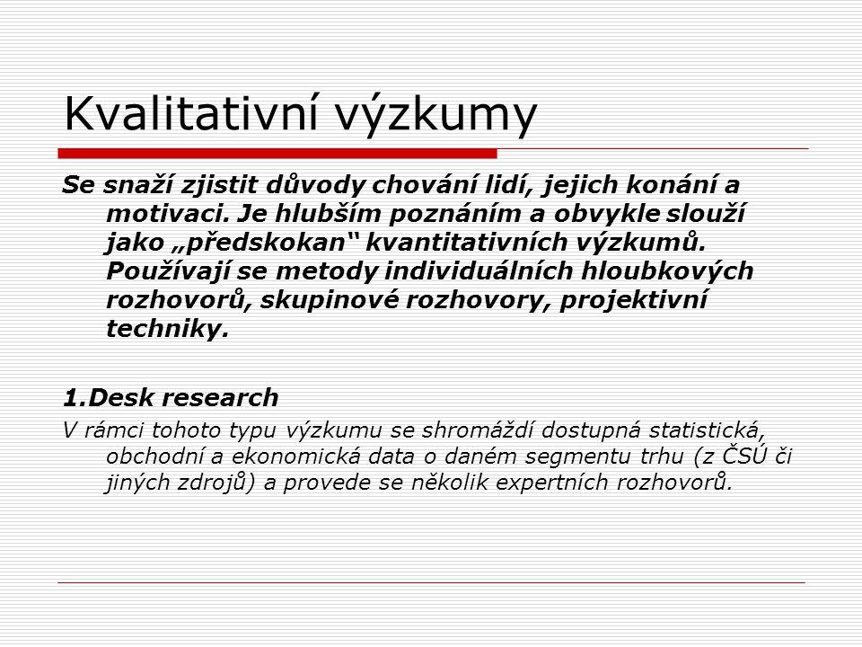 Kvalitativní výzkumy
