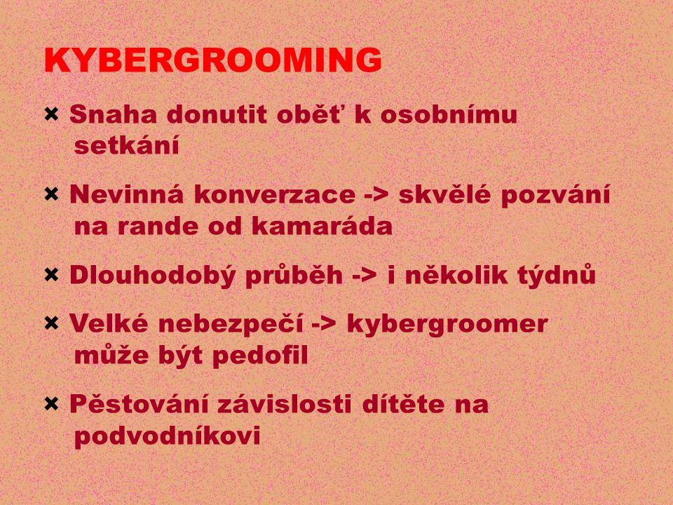 KYBERGROOMING × Snaha donutit oběť k osobnímu setkání