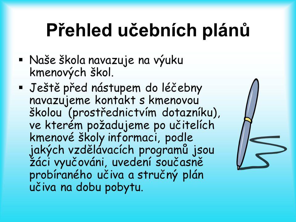 Přehled učebních plánů