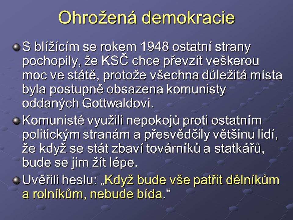 Ohrožená demokracie