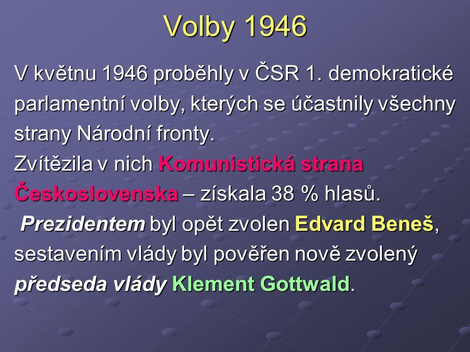 Volby 1946 V květnu 1946 proběhly v ČSR 1. demokratické