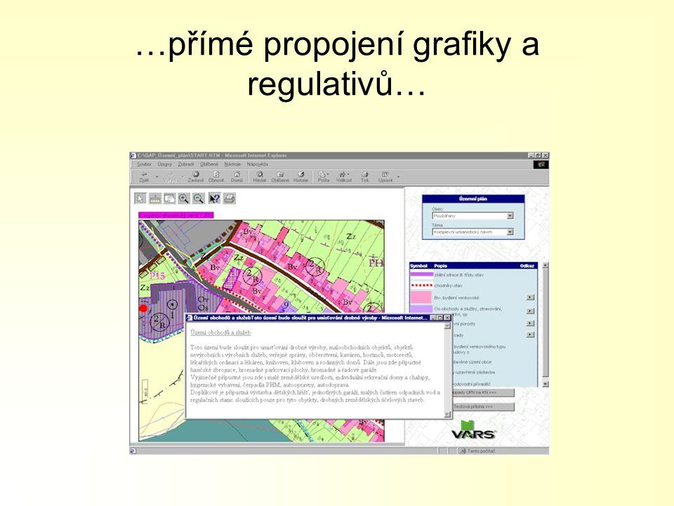 …přímé propojení grafiky a regulativů…
