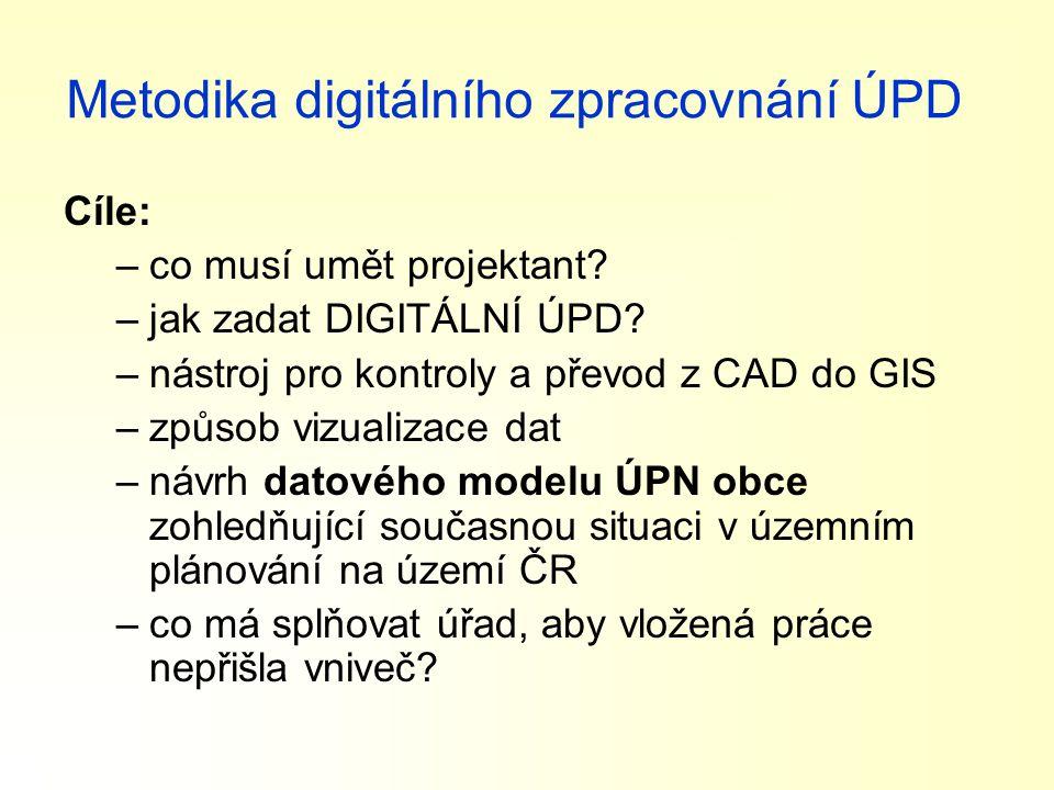 Metodika digitálního zpracovnání ÚPD