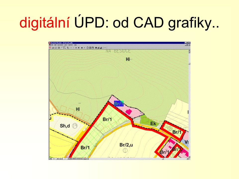 digitální ÚPD: od CAD grafiky..