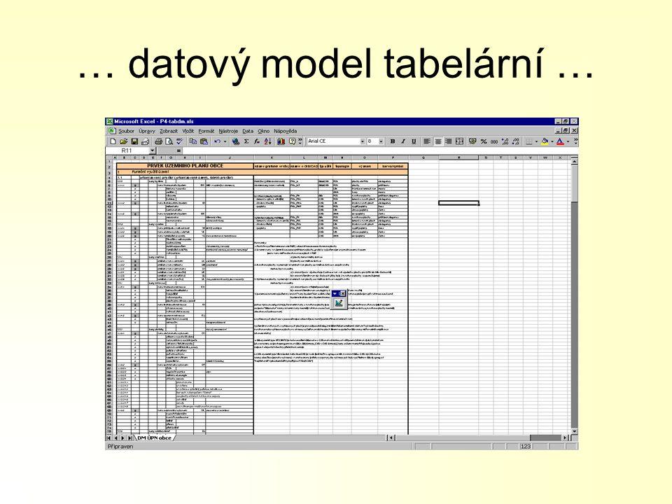 … datový model tabelární …