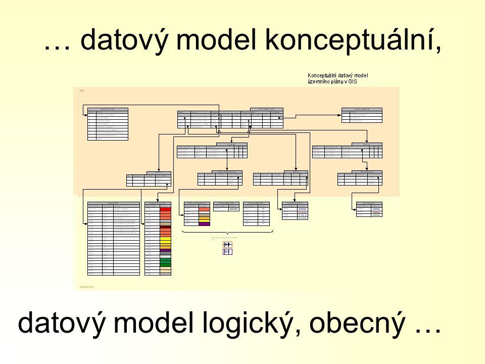 … datový model konceptuální,