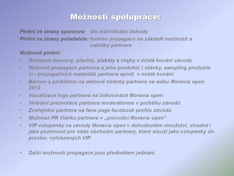 Možnosti spolupráce: Plnění ze strany sponzora: dle individuální dohody.