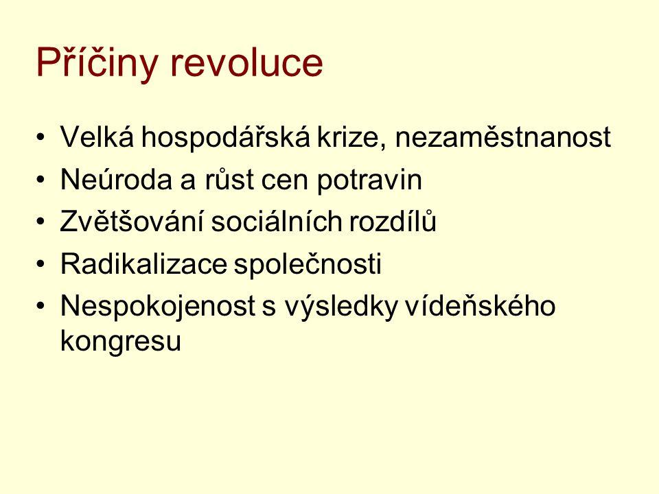 Příčiny revoluce Velká hospodářská krize, nezaměstnanost