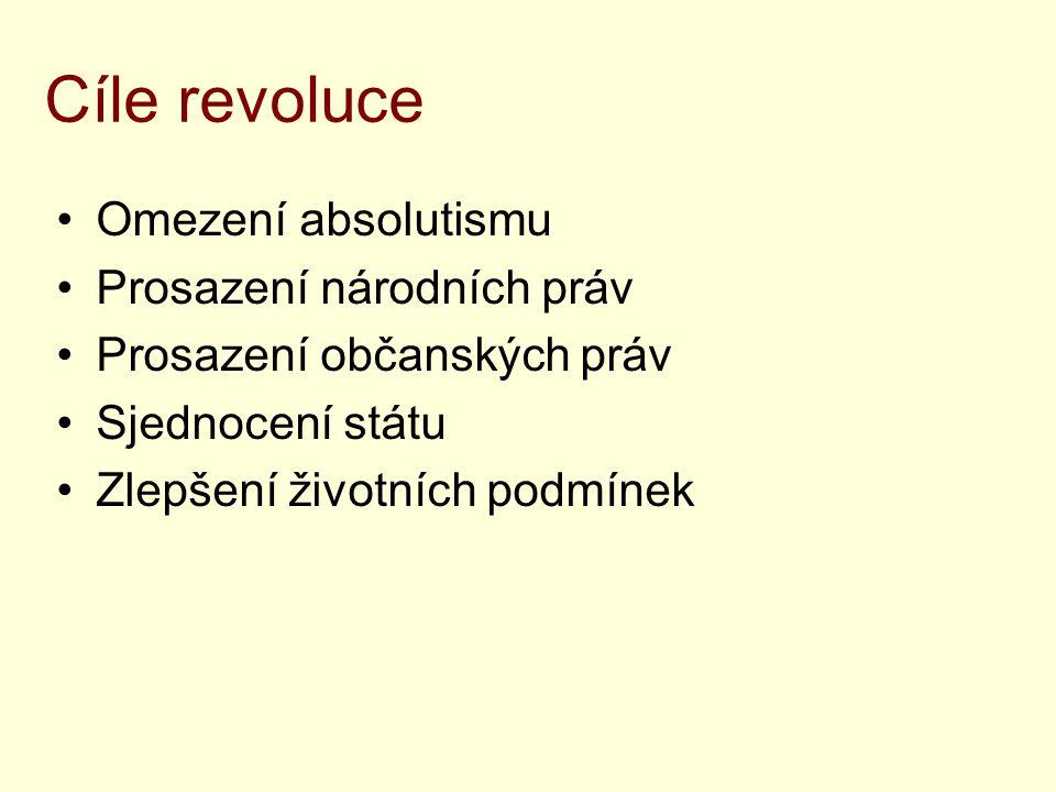 Cíle revoluce Omezení absolutismu Prosazení národních práv