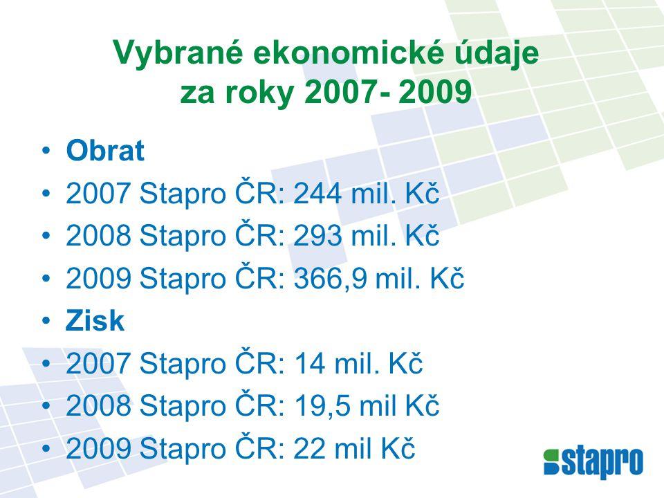 Vybrané ekonomické údaje za roky 2007- 2009