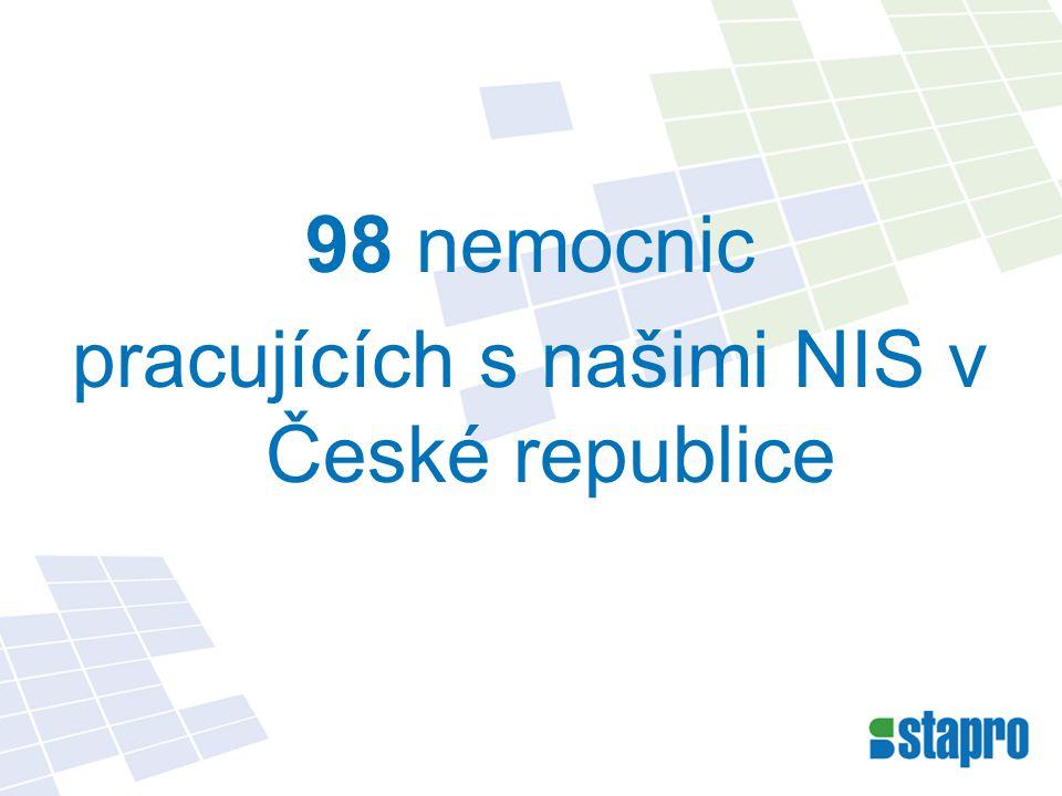 pracujících s našimi NIS v České republice