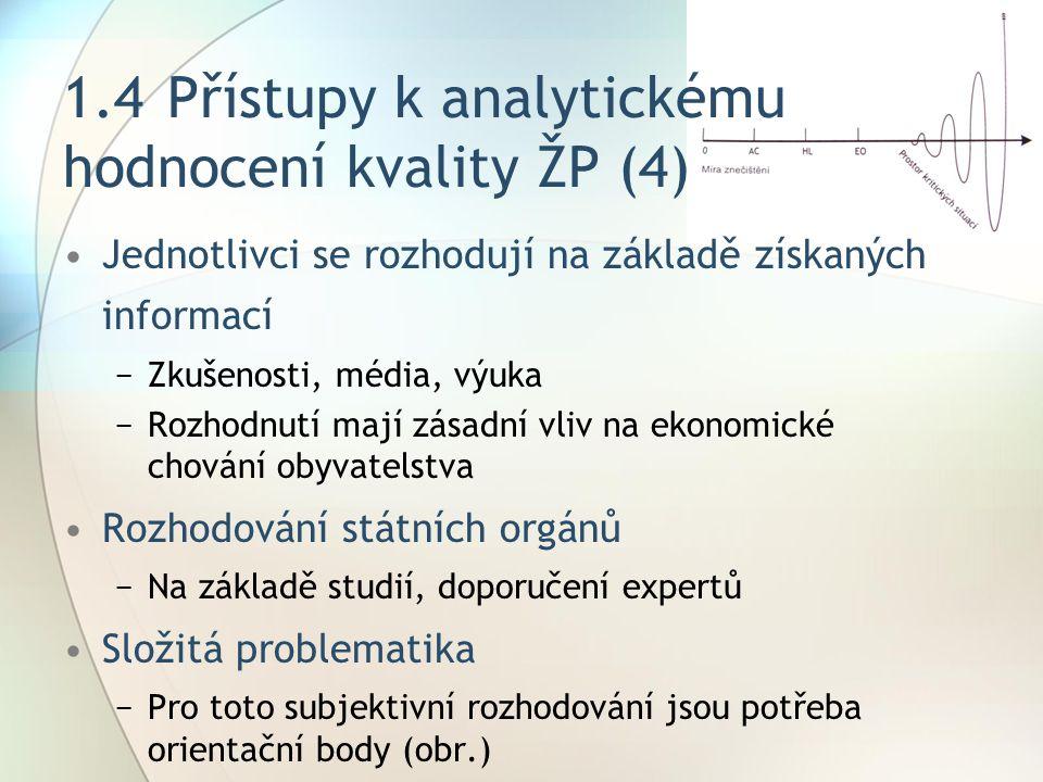 1.4 Přístupy k analytickému hodnocení kvality ŽP (4)