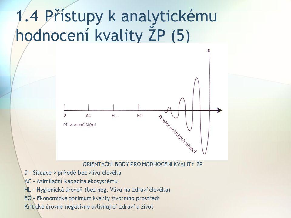 1.4 Přístupy k analytickému hodnocení kvality ŽP (5)