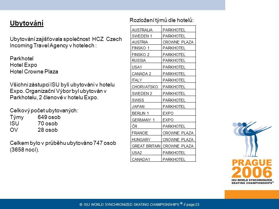Rozložení týmů dle hotelů: