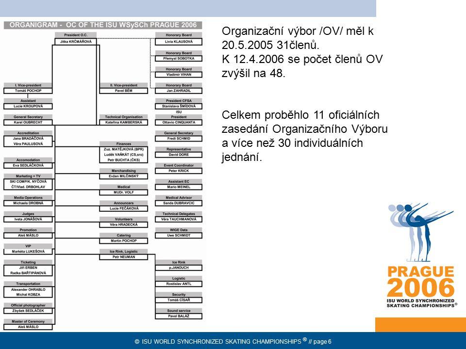 Organizační výbor /OV/ měl k 20.5.2005 31členů.