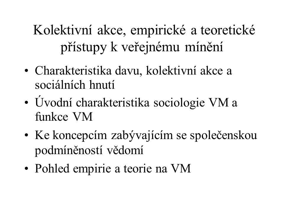 Kolektivní akce, empirické a teoretické přístupy k veřejnému mínění