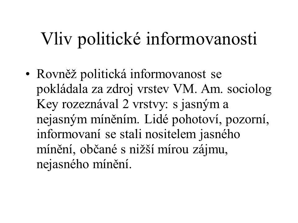 Vliv politické informovanosti