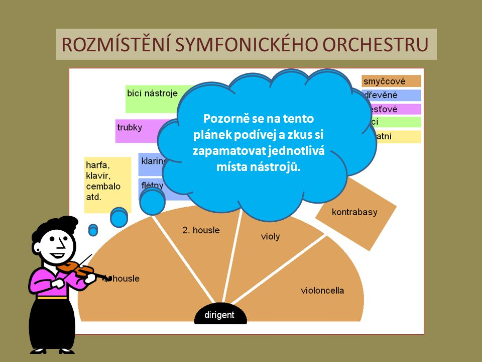 ROZMÍSTĚNÍ SYMFONICKÉHO ORCHESTRU