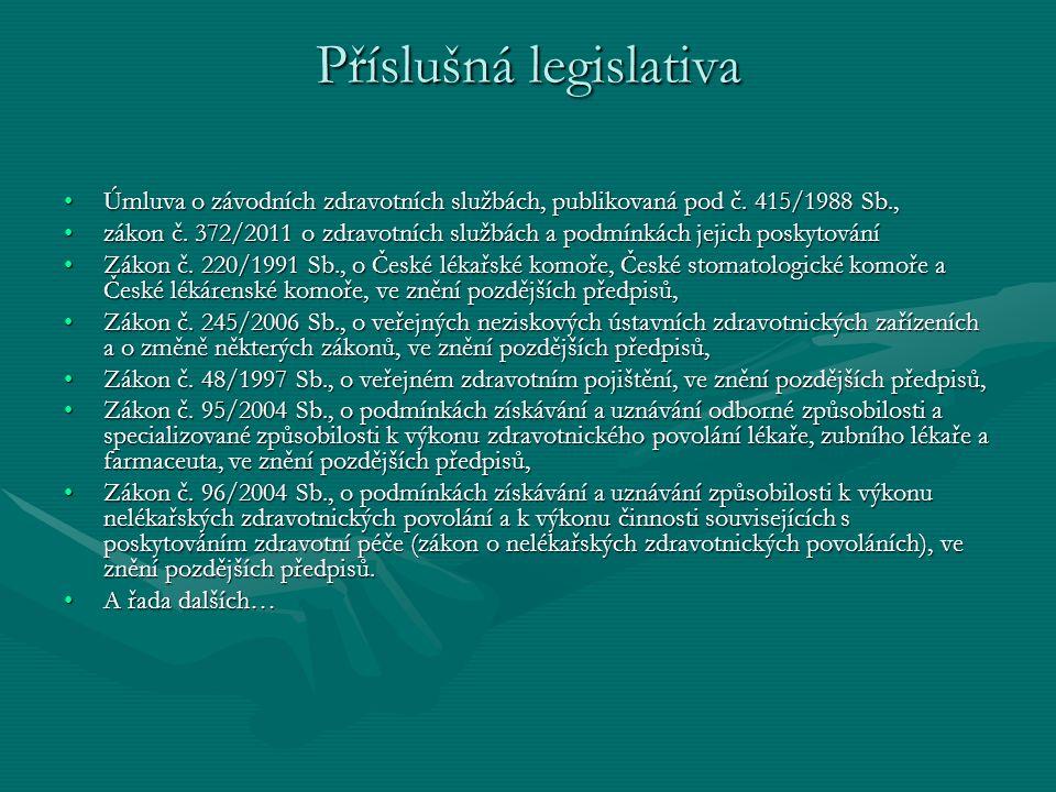Příslušná legislativa