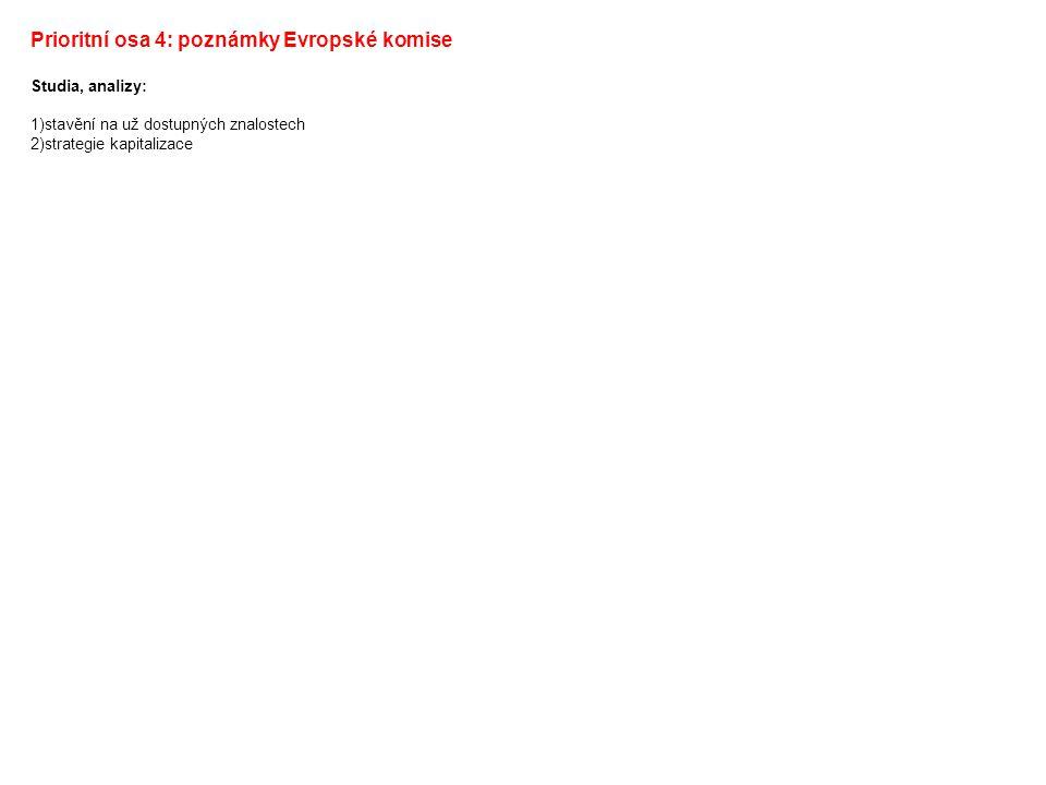Prioritní osa 4: poznámky Evropské komise