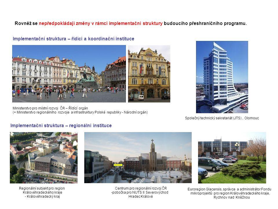 Implementační struktura – řídící a koordinační instituce