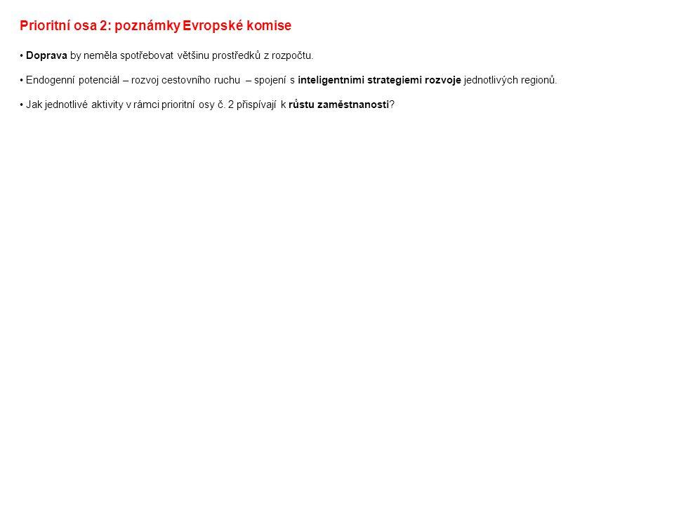 Prioritní osa 2: poznámky Evropské komise
