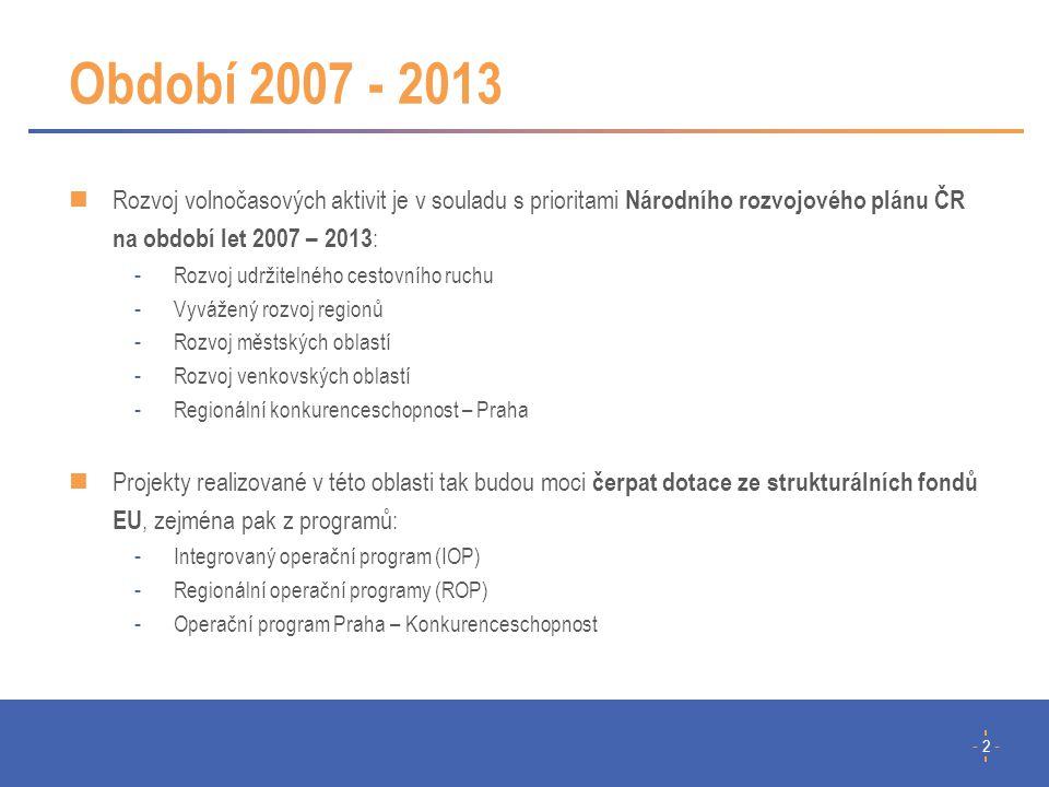 Období 2007 - 2013 Rozvoj volnočasových aktivit je v souladu s prioritami Národního rozvojového plánu ČR na období let 2007 – 2013: