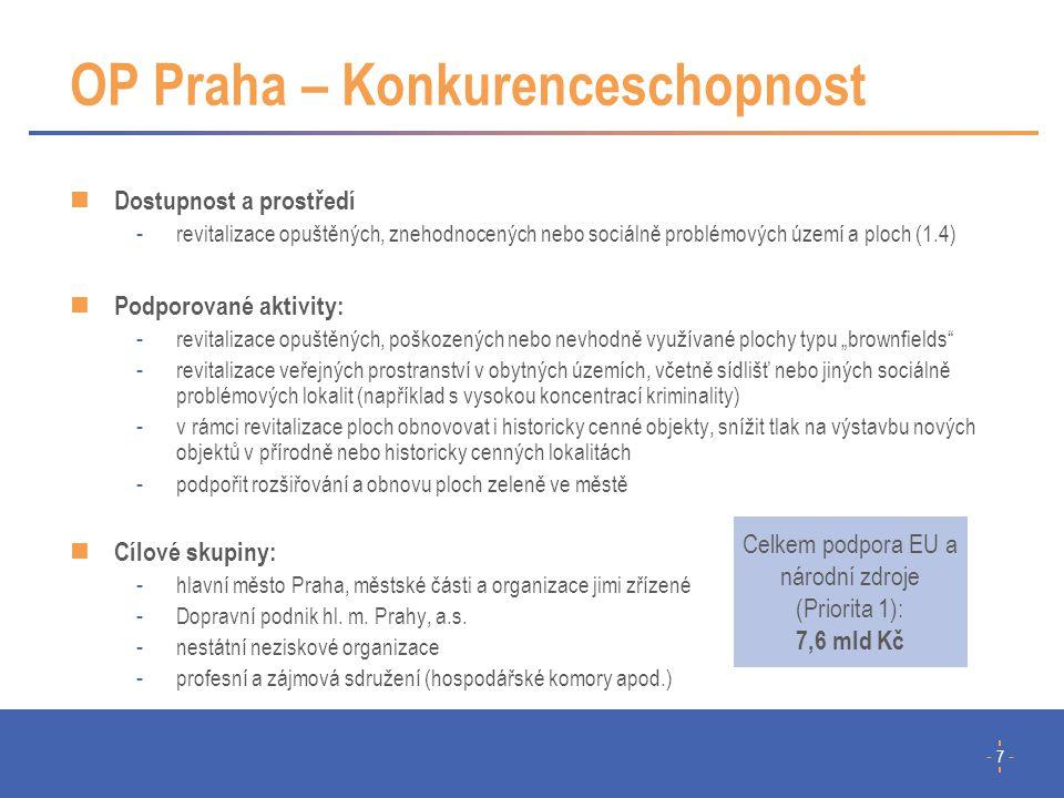 OP Praha – Konkurenceschopnost