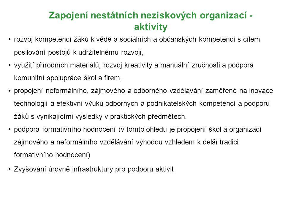 Zapojení nestátních neziskových organizací - aktivity
