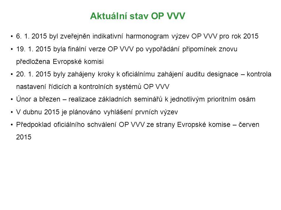 Aktuální stav OP VVV 6. 1. 2015 byl zveřejněn indikativní harmonogram výzev OP VVV pro rok 2015.