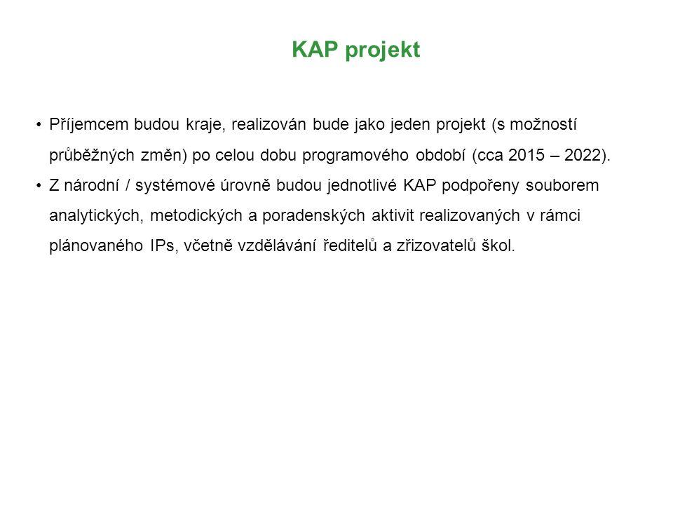 KAP projekt