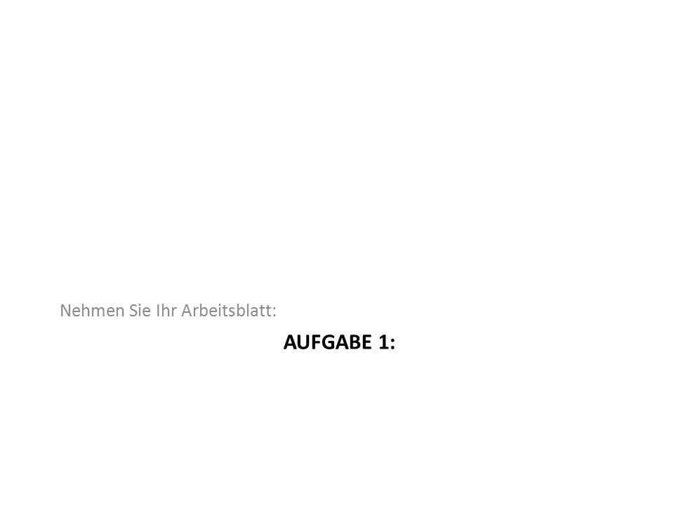 Ungewöhnlich Adresse Und Telefonnummer Arbeitsblatt Zeitgenössisch ...