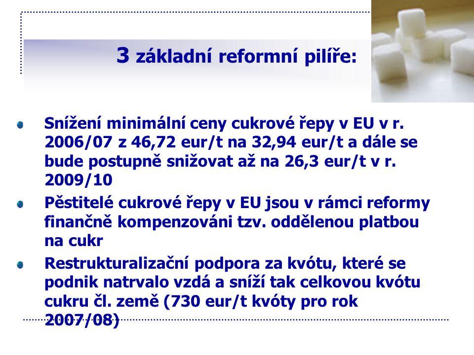 3 základní reformní pilíře: