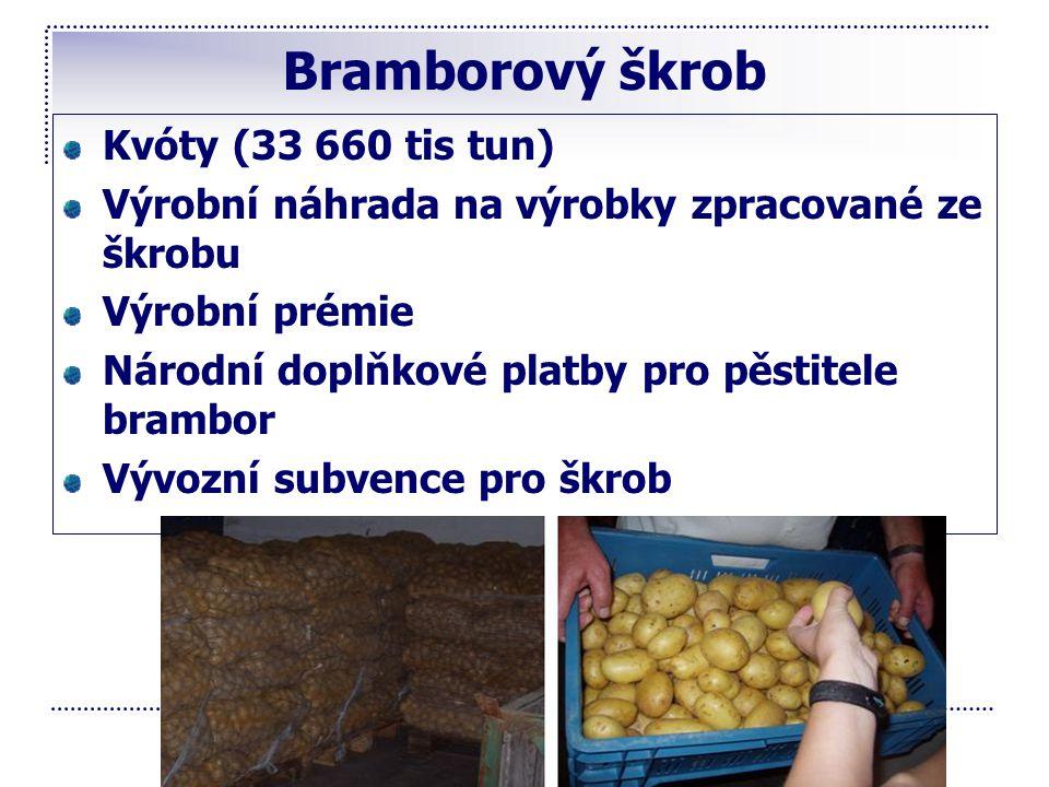 Bramborový škrob Kvóty (33 660 tis tun)