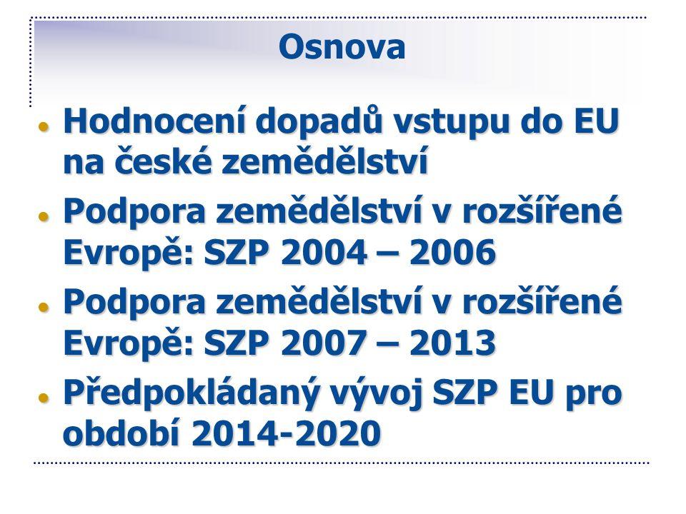 Osnova Hodnocení dopadů vstupu do EU na české zemědělství. Podpora zemědělství v rozšířené Evropě: SZP 2004 – 2006.