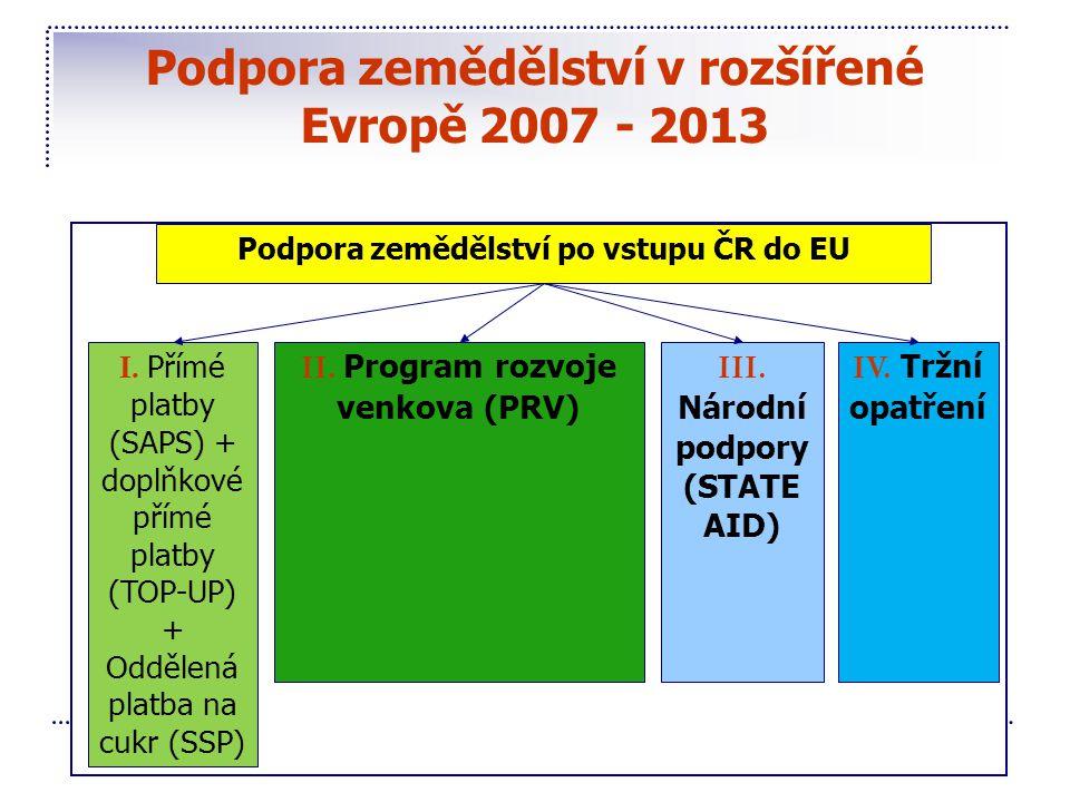 Podpora zemědělství v rozšířené Evropě 2007 - 2013