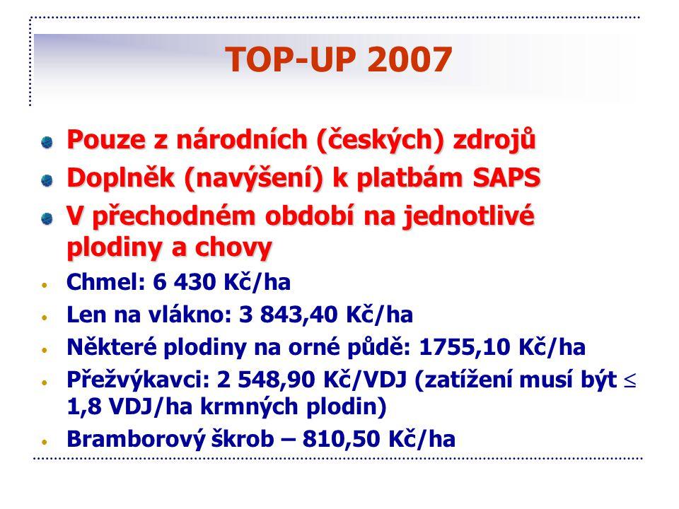 TOP-UP 2007 Pouze z národních (českých) zdrojů