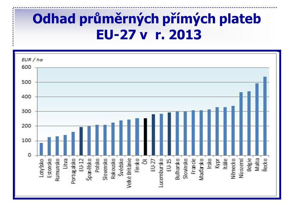 Odhad průměrných přímých plateb EU-27 v r. 2013