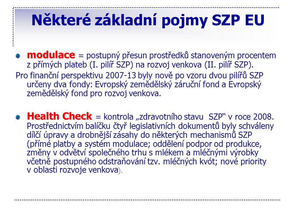 Některé základní pojmy SZP EU