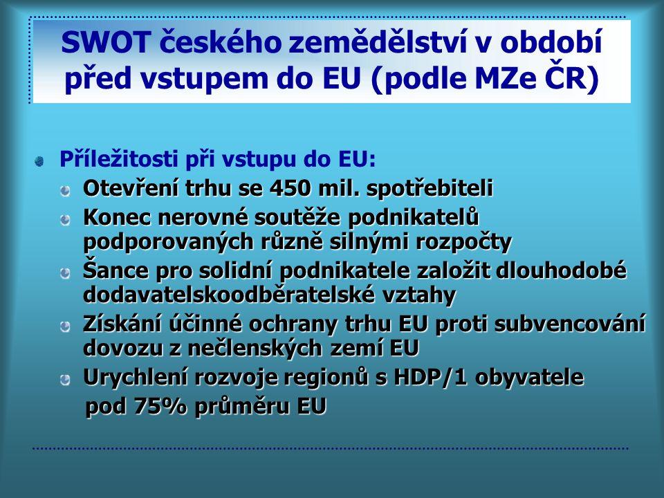 SWOT českého zemědělství v období před vstupem do EU (podle MZe ČR)