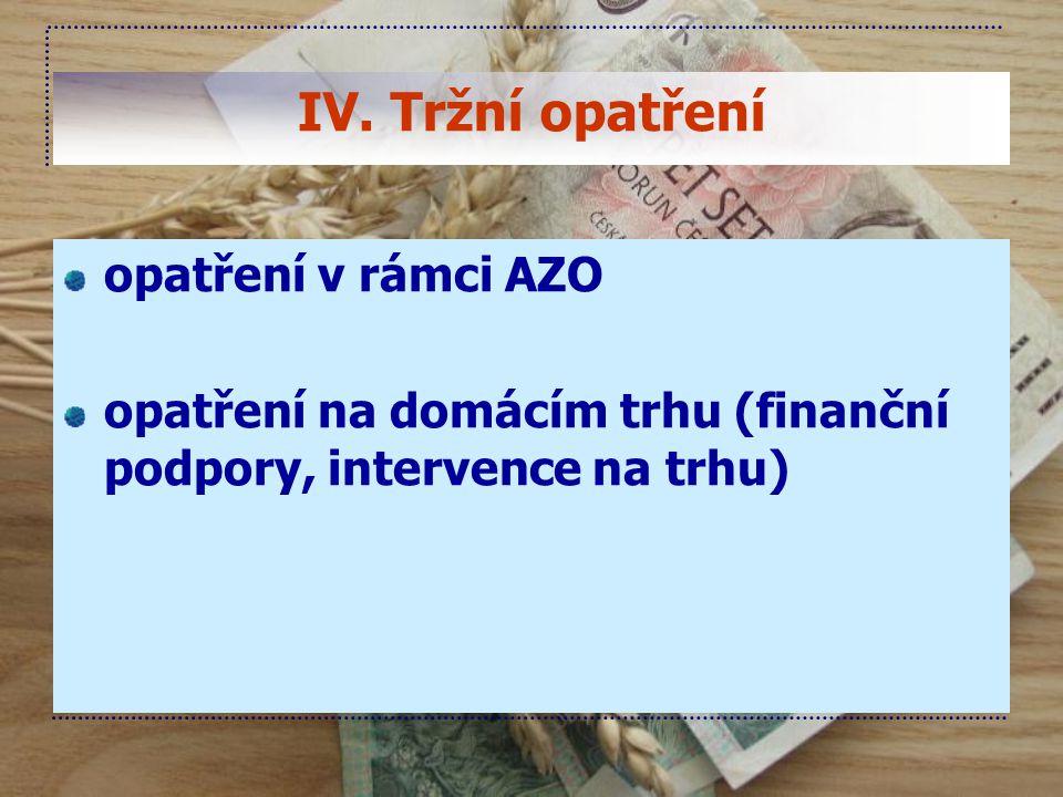 IV. Tržní opatření opatření v rámci AZO