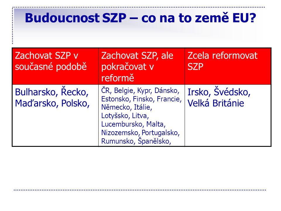 Budoucnost SZP – co na to země EU