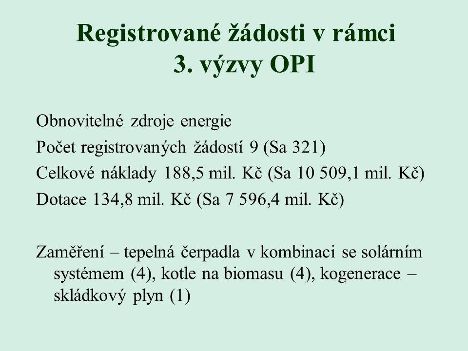 Registrované žádosti v rámci 3. výzvy OPI