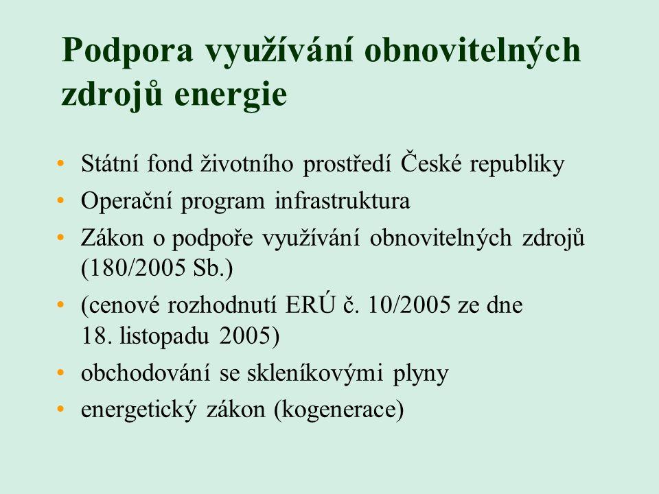 Podpora využívání obnovitelných zdrojů energie