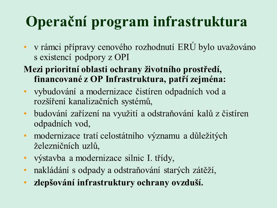 Operační program infrastruktura
